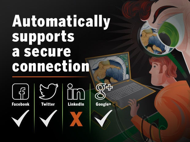 automatically supports a secure connection 14