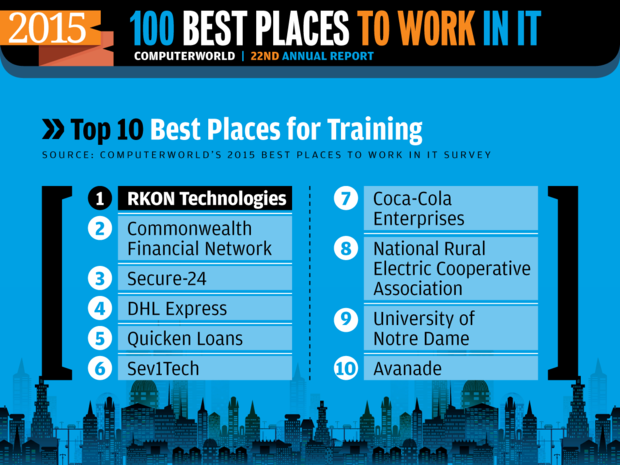 Computerworld Best Places to Work in IT 2015 [ Top 10: Training ]