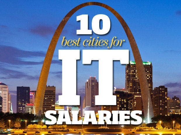 cities ranked by tech slaries