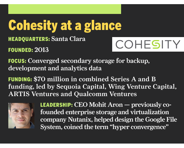 cohesity at a glance