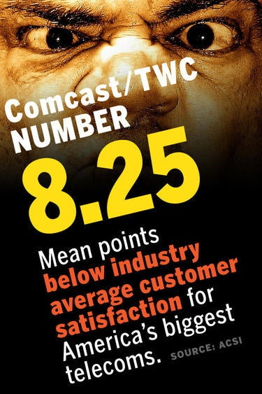 comcast twc