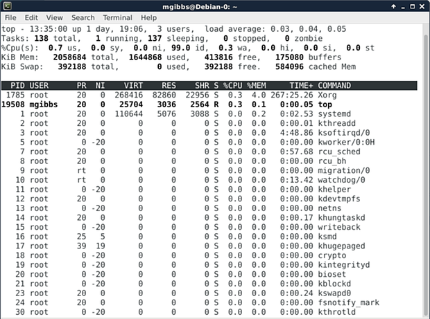 7 command line tools for monitoring your Linux system | Network World