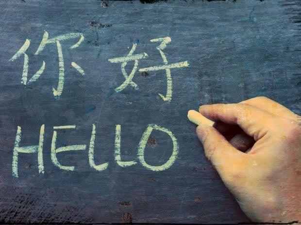 hello translate