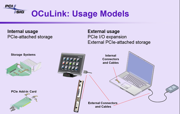 oculink usage models