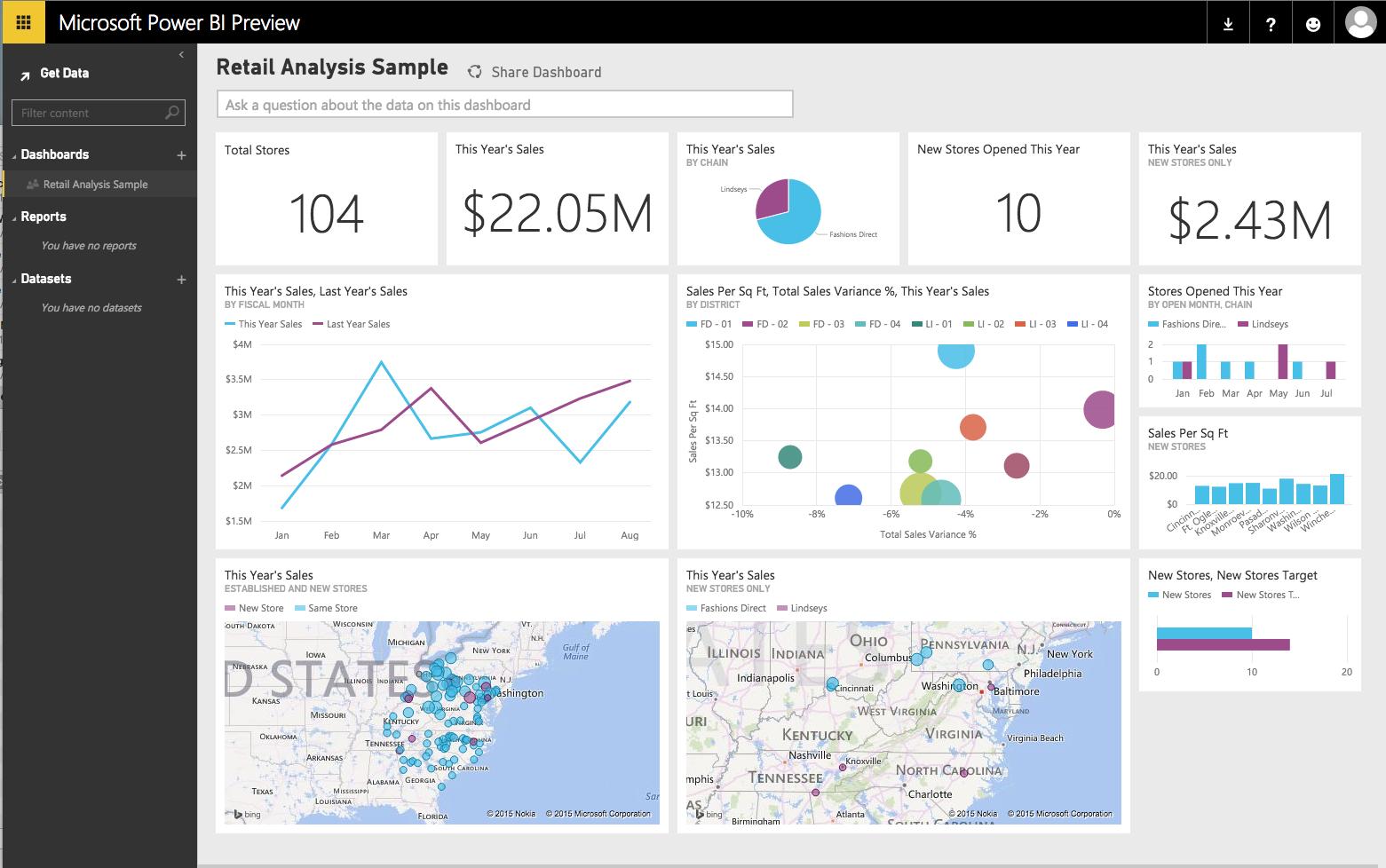 Microsoft S Power Bi Visualizations Go Public With New