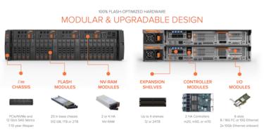 Pure Storage FlashArray//m all-flash array