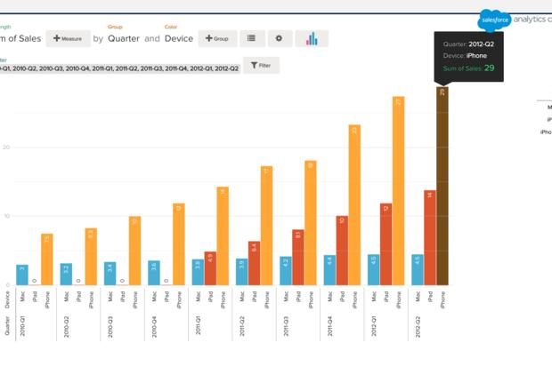 Salesforce Analytics Cloud Playground