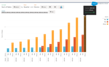 Salesforce launches free Analytics Cloud Playground