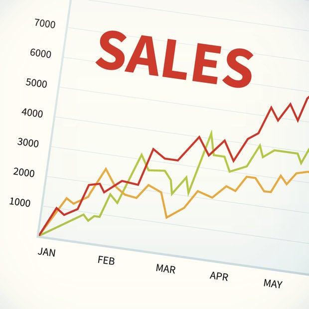 sales ts