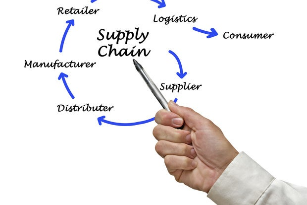 Ways Retailers Can Improve Supply Chain Management  Cio
