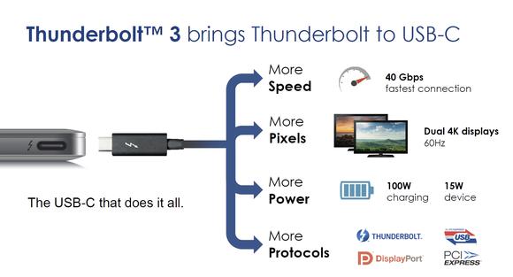 thunder3 slide