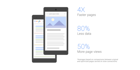 faster web pages