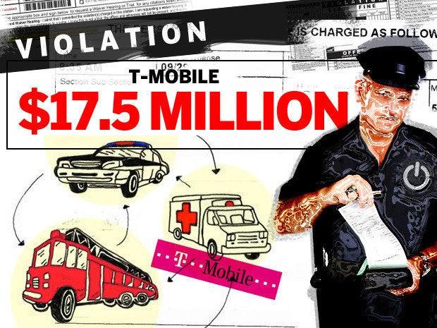 2015 tech companies fined fines 9