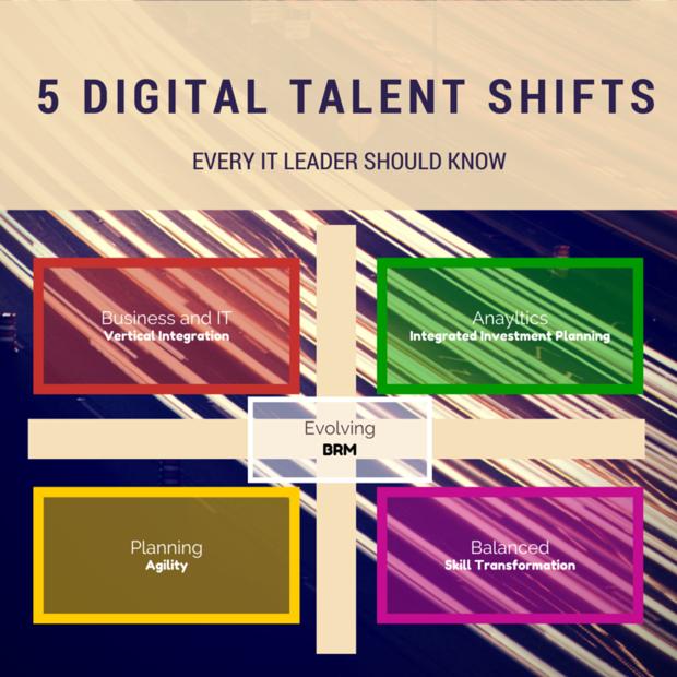 5 digital talent shifts