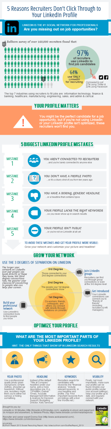 5 reasons recruiters dont click your linkedin profile infographic 600x2310 vs2