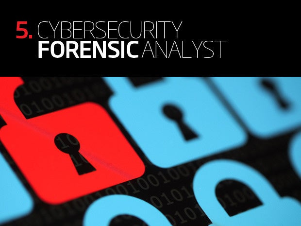 Cybersecurity Forensic Analyst