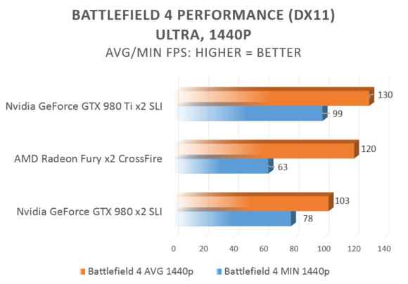 bf4 1440p