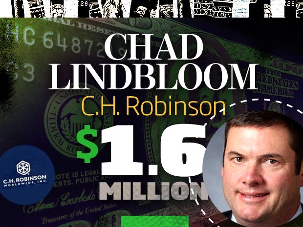 Chad Lindbloom CH Robinson