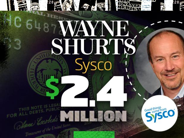 Wayne Shurts Sysco