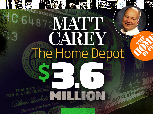 Matt Carey The Home Depot