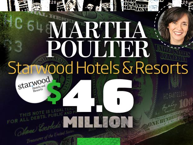 Martha Poulter Starwood Hotel