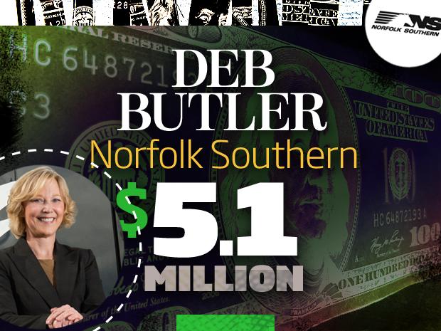 Deb Butler Norfolk Southern