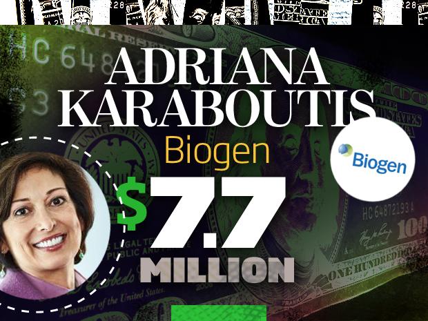 Adriana Karaboutis Biogen