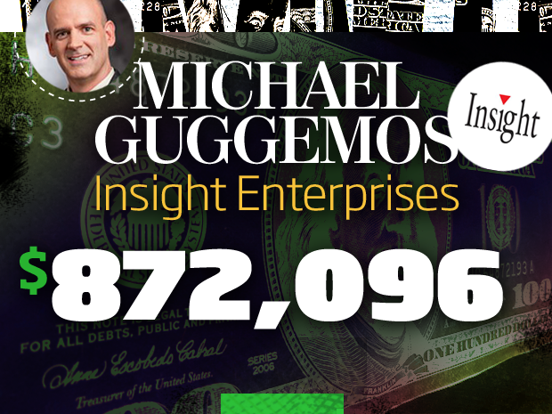 Michael Guggemos Insight