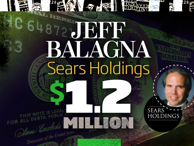 Jeff Balagna Sears Holdings