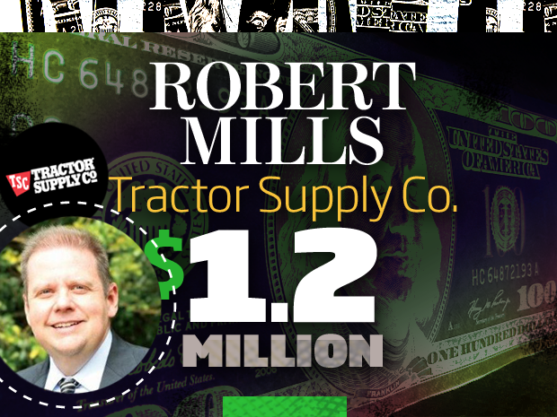 Robert Mills Tractor Supply