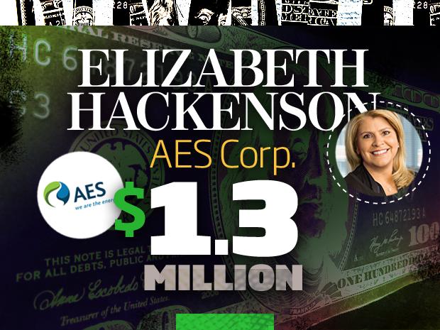 elizabeth hackenson salary