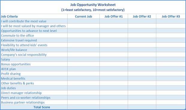 Focus Your Job Search: Worksheet