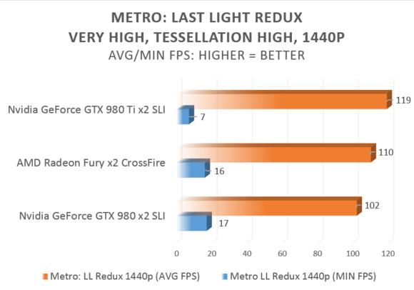metro ll 1440p