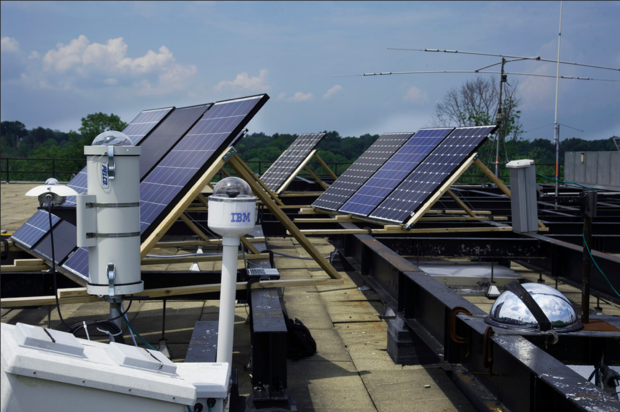 Solar power monitoring cameras