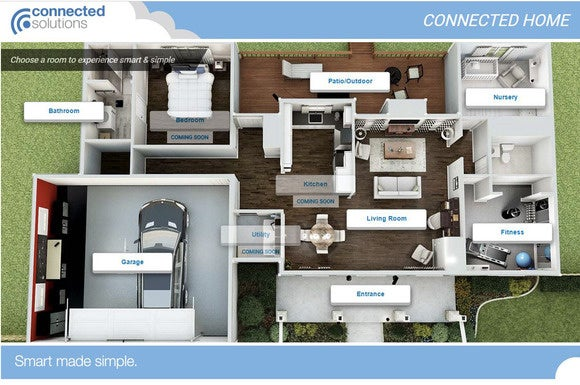 Sears Connected Home