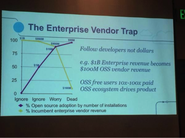 enterprise vendor trap