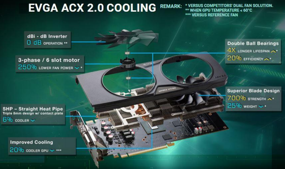 evga acx 20 cooling