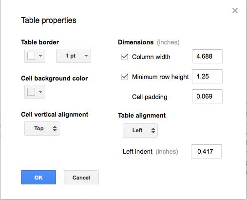 Microsoft Word Vs Google Docs On Columns Headers And Bullets - Google docs table template