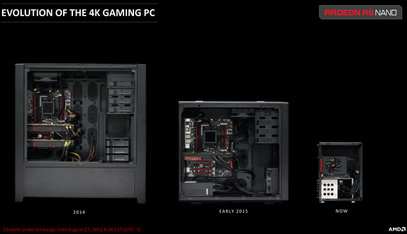 radeon nano evolution of 4k gaming