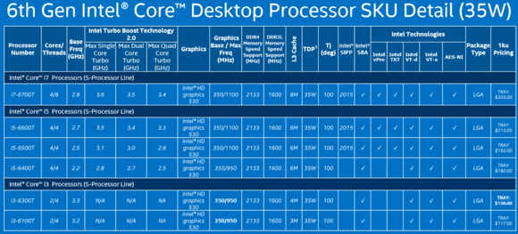 skylake 35w desktop