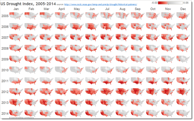 us drought index 2005 to 2014