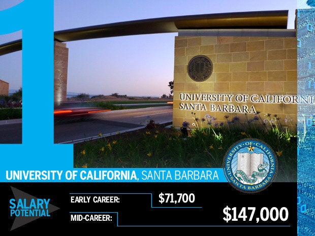 University of California – Santa Barbara (UCSB)