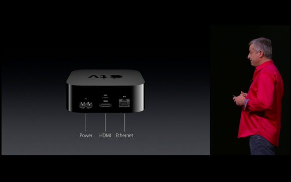 30 apple tv ports