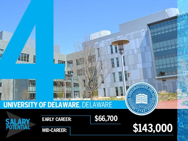 4 university of delaware