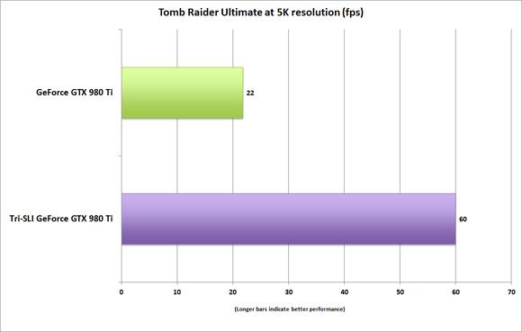 5k resolution