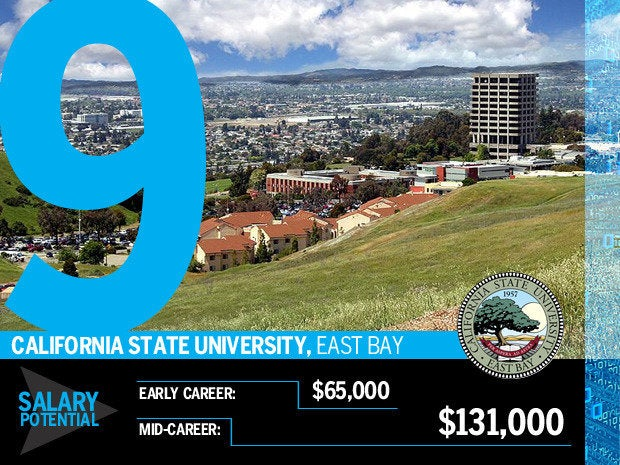California State University – East Bay (CSUEB)