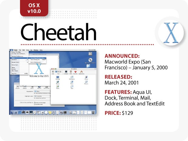 The Evolution of Mac OS X [Cheetah]
