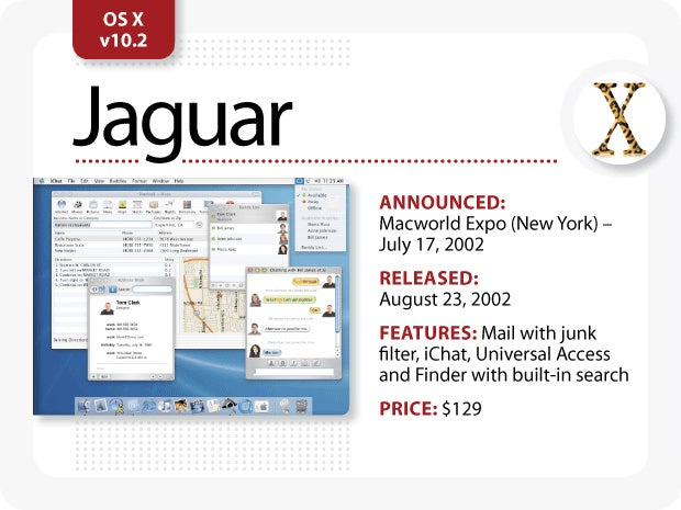 The Evolution of Mac OS X [Jaguar]