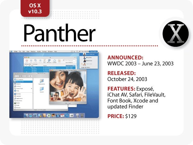 The Evolution of Mac OS X [Panther]