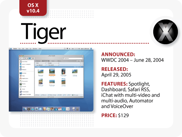 The Evolution of Mac OS X [Tiger]